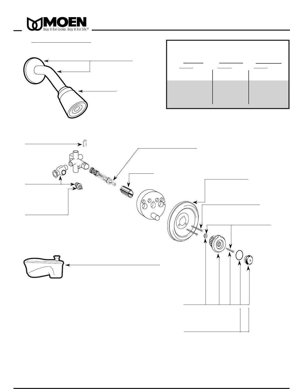 Moen Plumbing Product User Guide