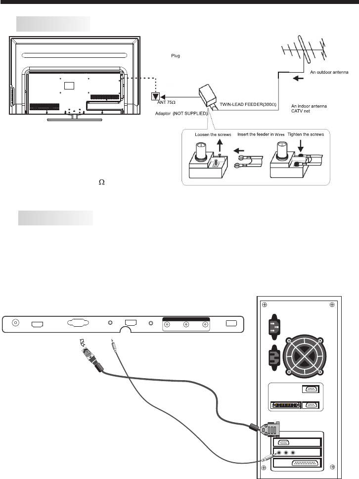 Page 8 of Haier Flat Panel Television 48D3500 User Guide