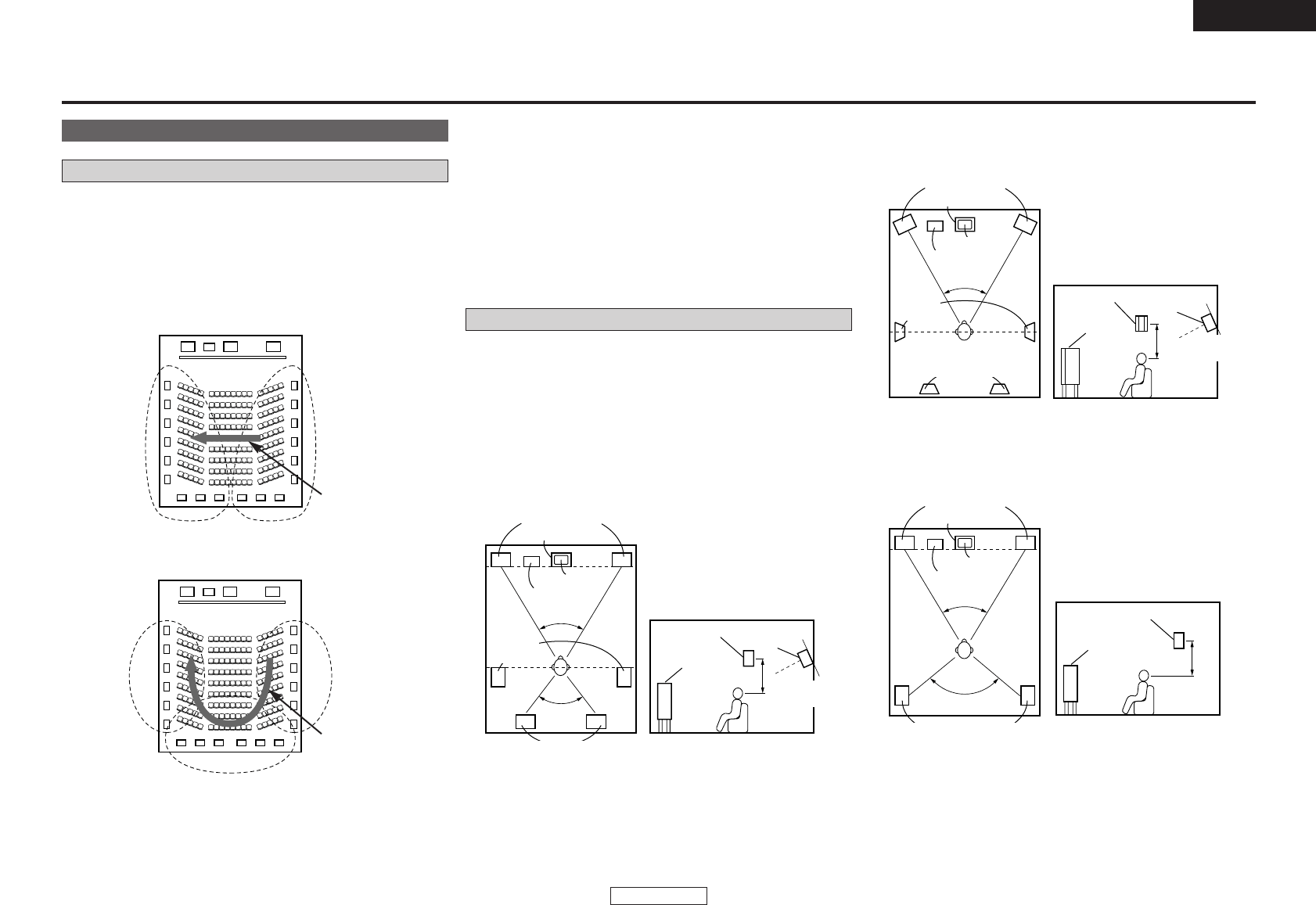 Page 55 of Denon Stereo Receiver AVR-1707 User Guide