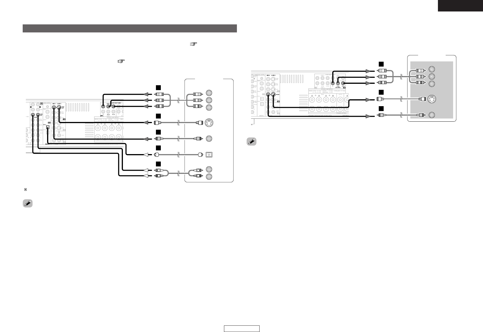 Page 13 of Denon Stereo Receiver AVR-1707 User Guide
