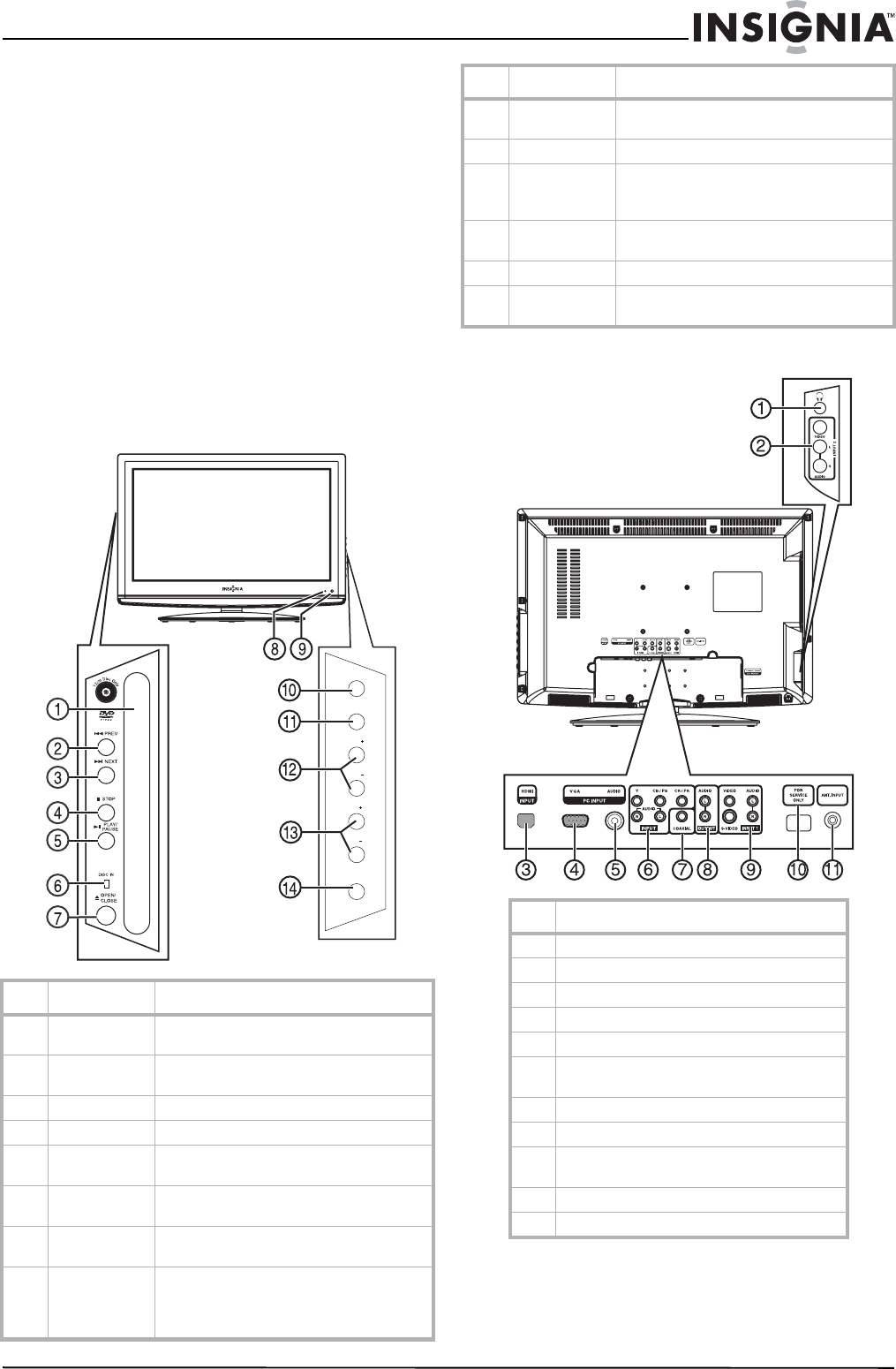 Page 7 of Insignia TV DVD Combo NS-LTDVD26-09 User Guide