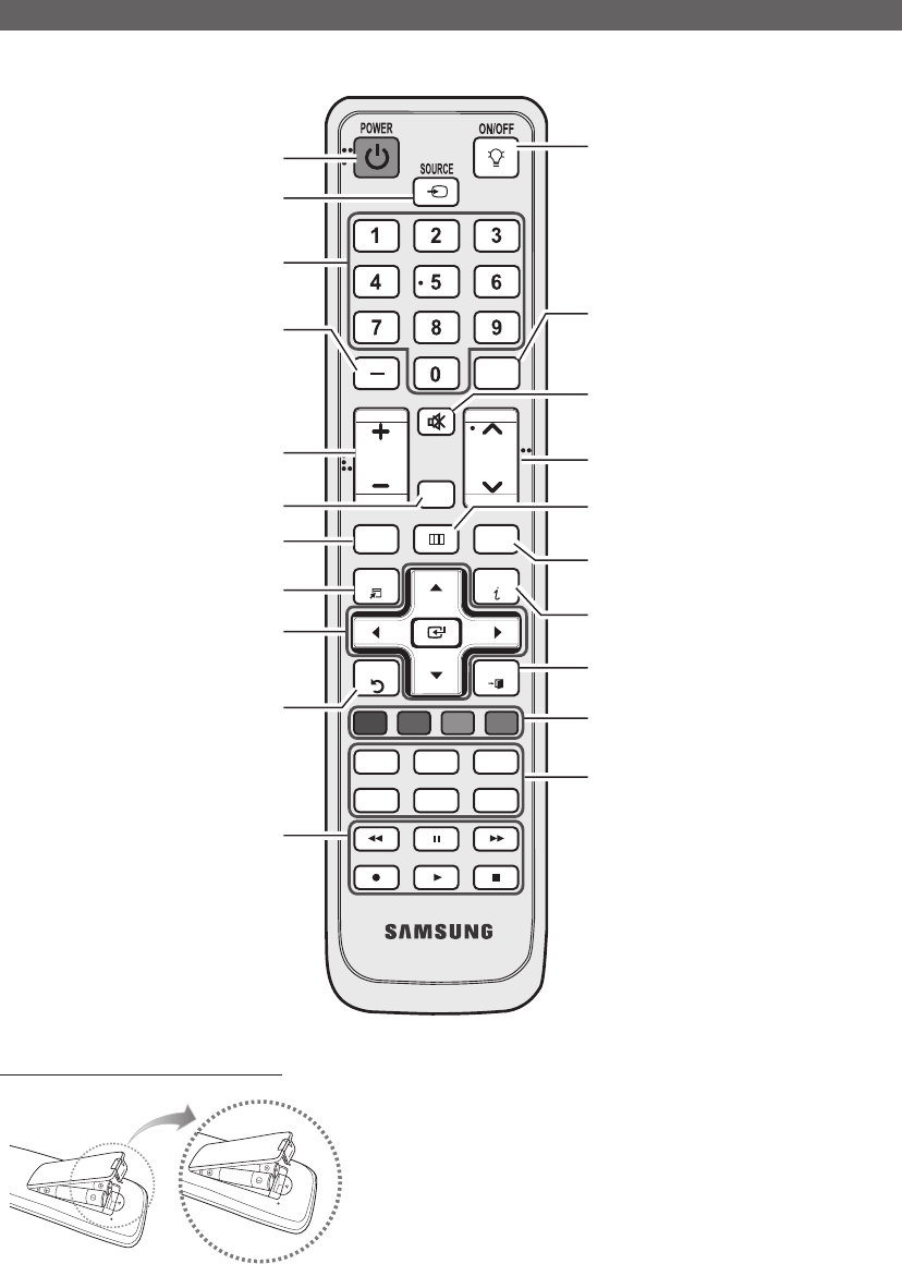 Page 6 of Samsung Flat Panel Television LN40C630 User