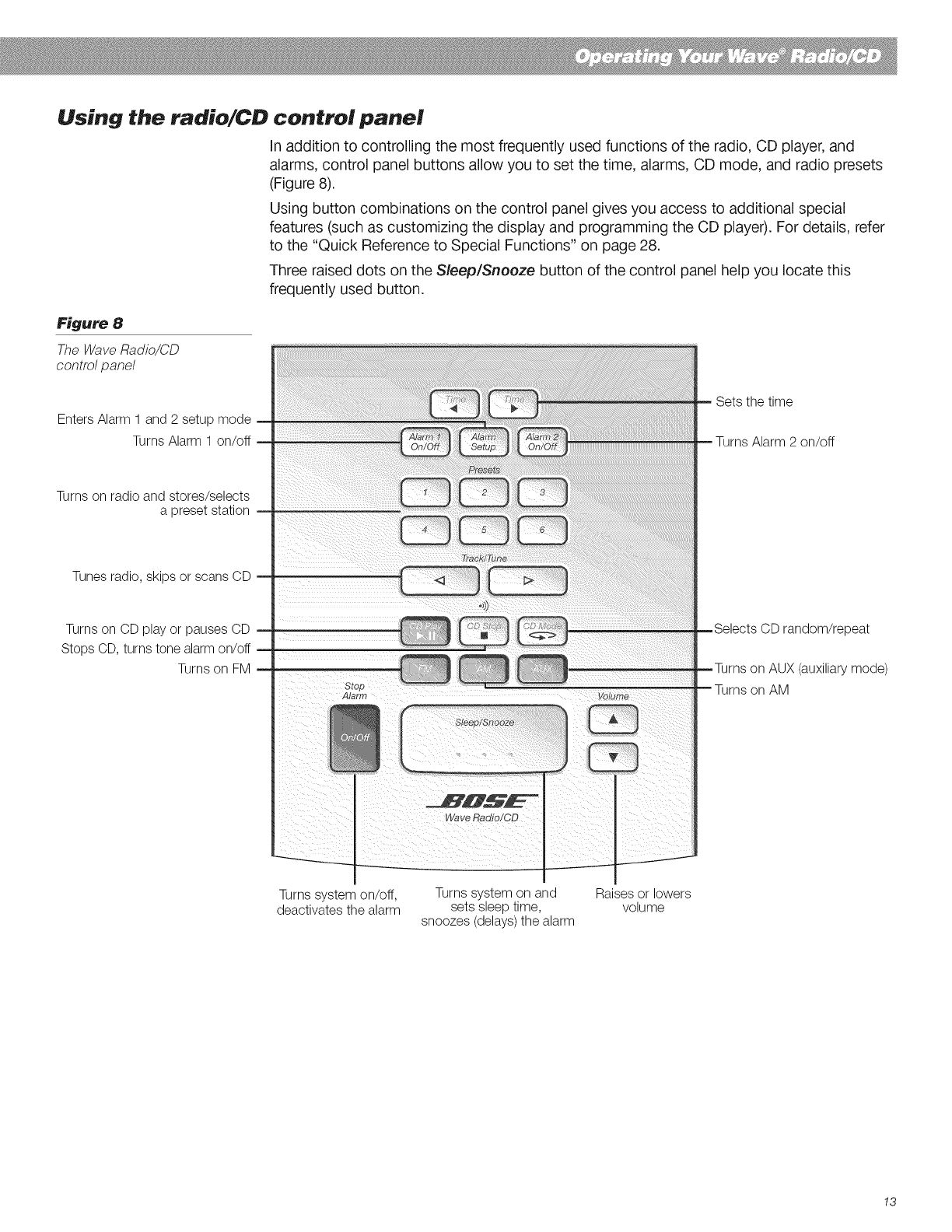 Page 13 of Bose CD Player CD Player User Guide