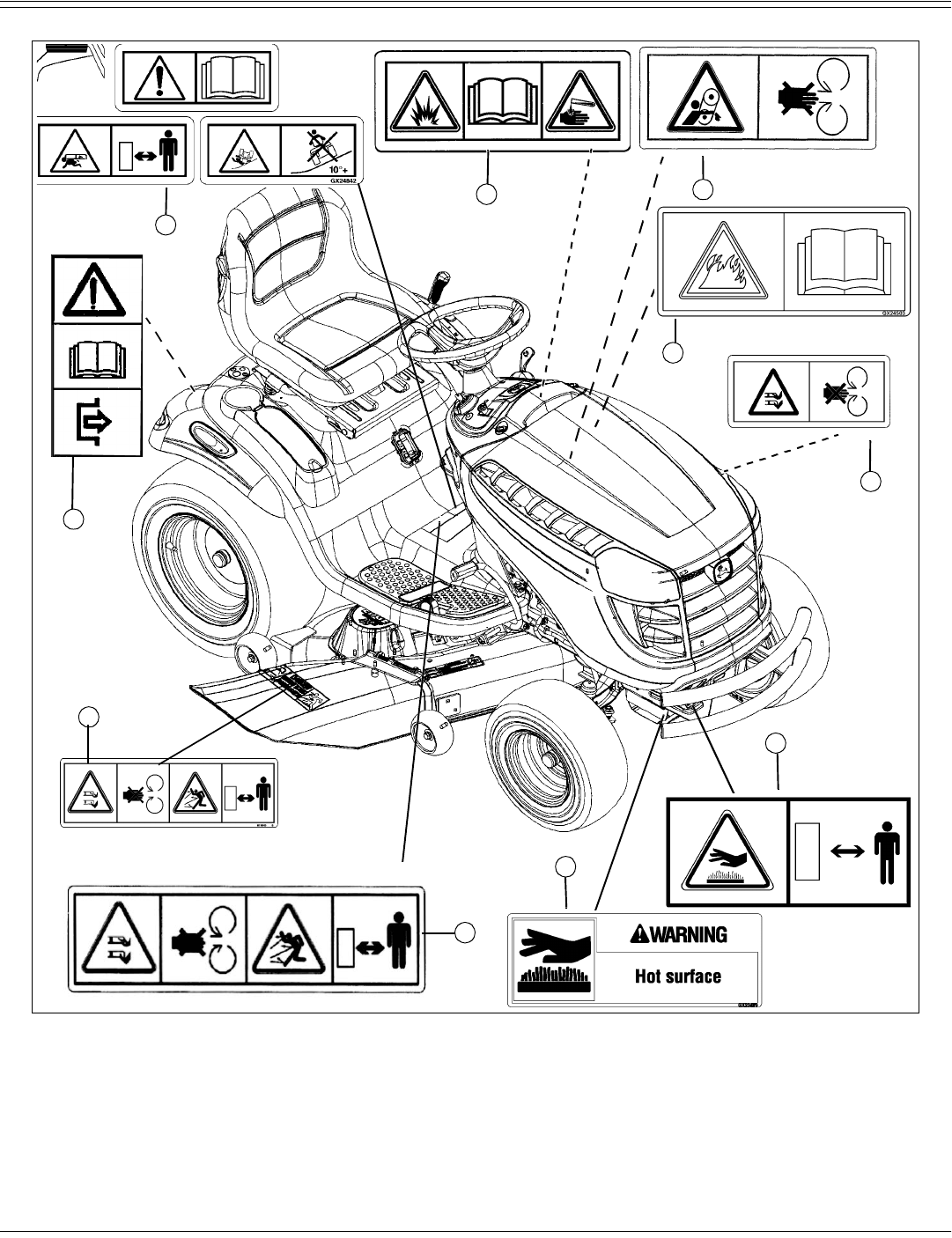 Page 5 of John Deere Products & Services Lawn Mower
