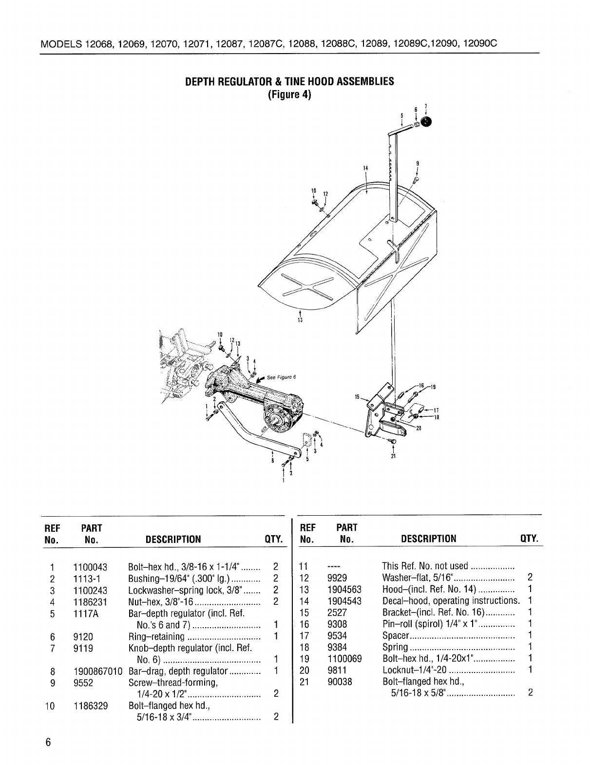 Page 6 Of Troy Bilt Tiller User Guide