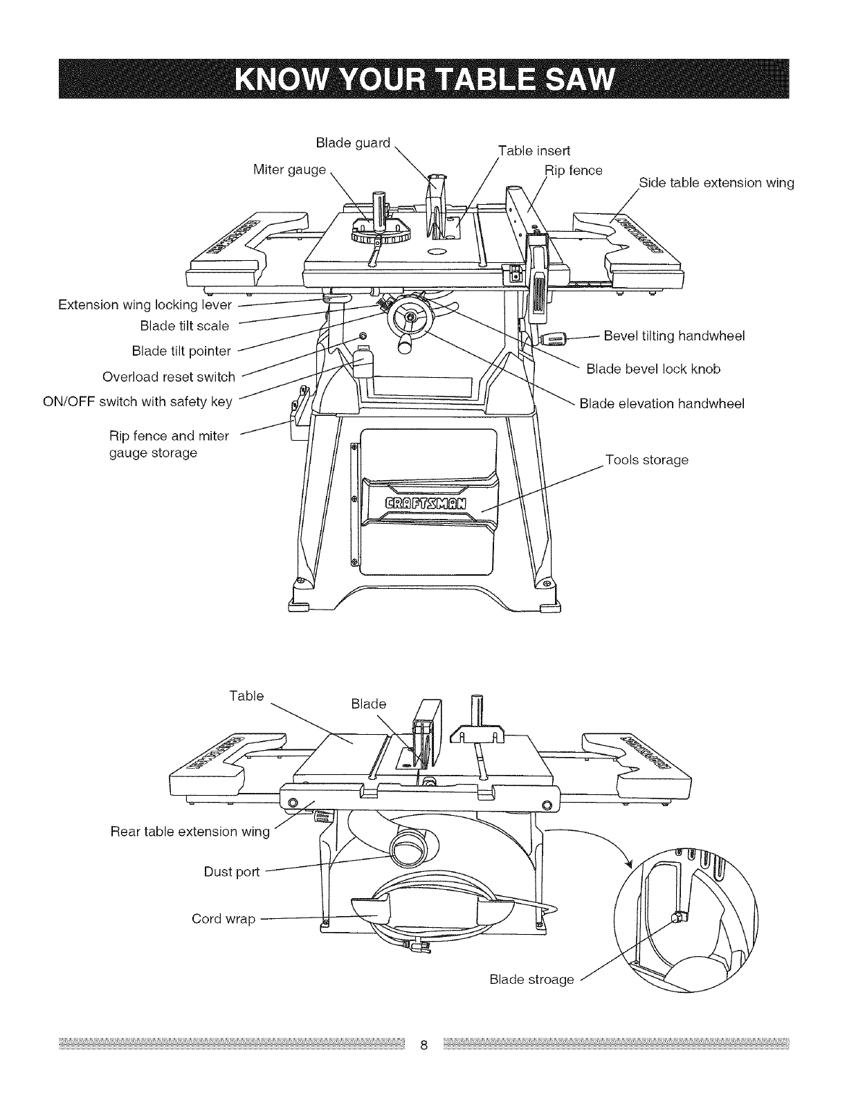Page 8 of Craftsman Saw 137.24885 User Guide