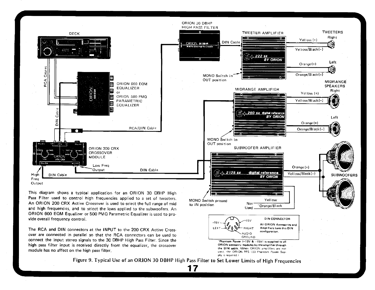Page 17 of Orion Car Audio Car Amplifier 250SX User Guide