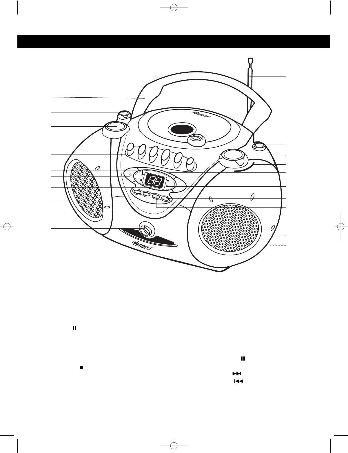 Page 4 of Memorex CD Player MP3823 User Guide