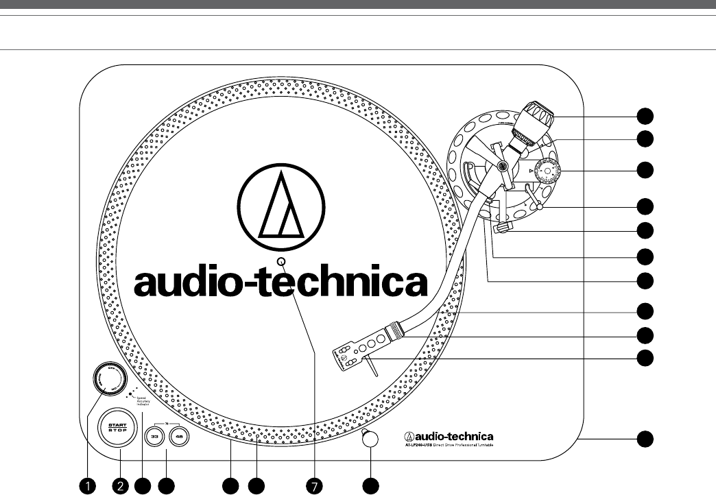 Page 3 of Audio-Technica Turntable AT-LP240 User Guide