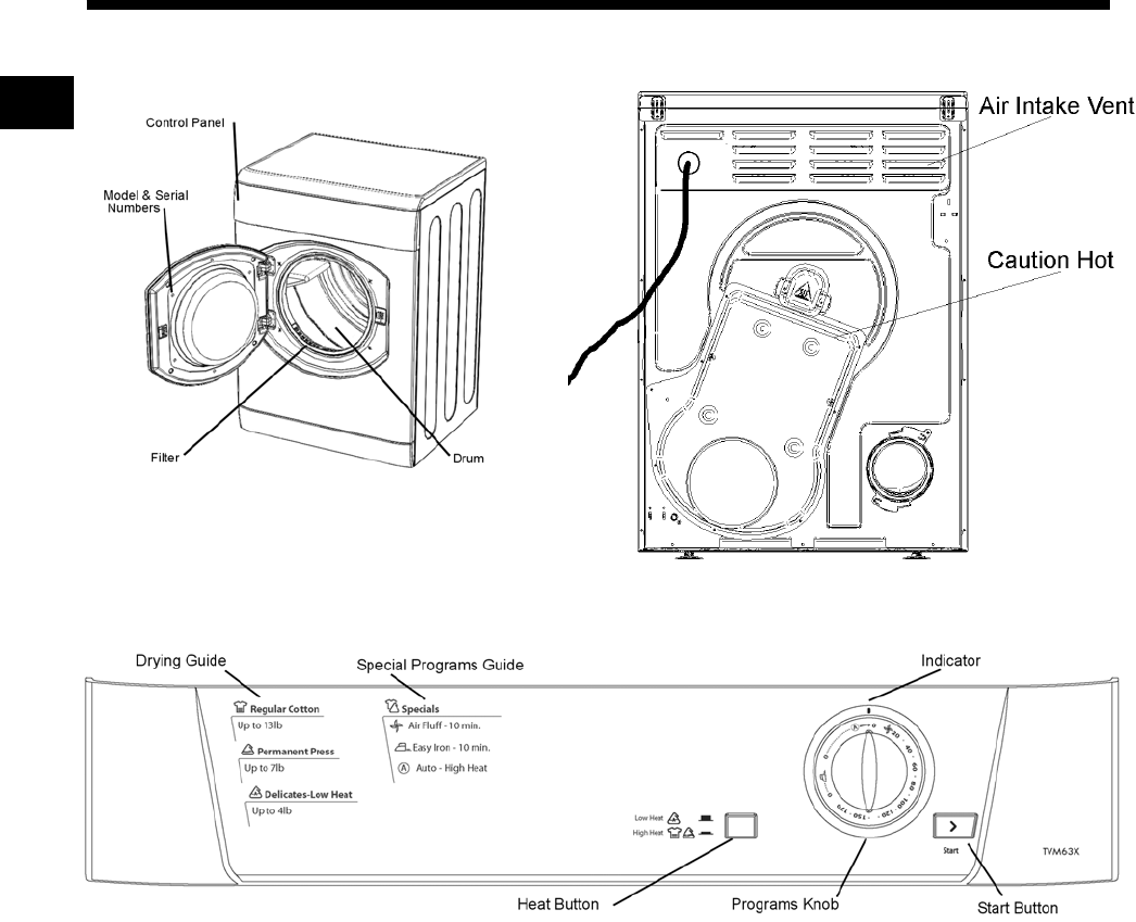 Page 5 of Ariston Clothes Dryer TVM63 User Guide