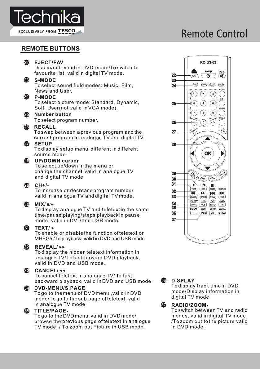 Page 15 of Technika Flat Panel Television 32-630 User