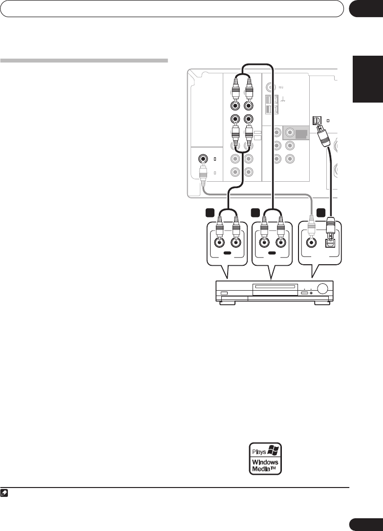 Page 11 of Pioneer Stereo Receiver VSX-518 User Guide