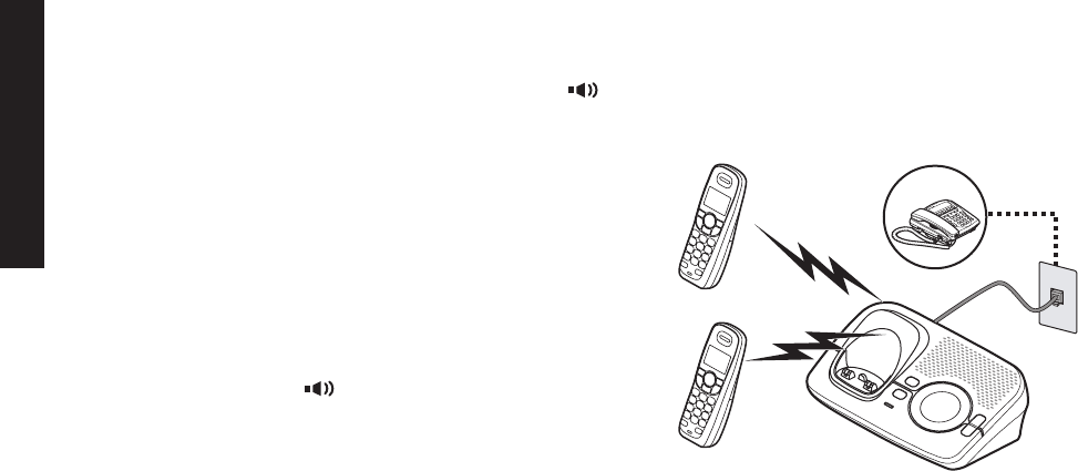 Page 38 of Uniden Cordless Telephone DECT1580 User Guide