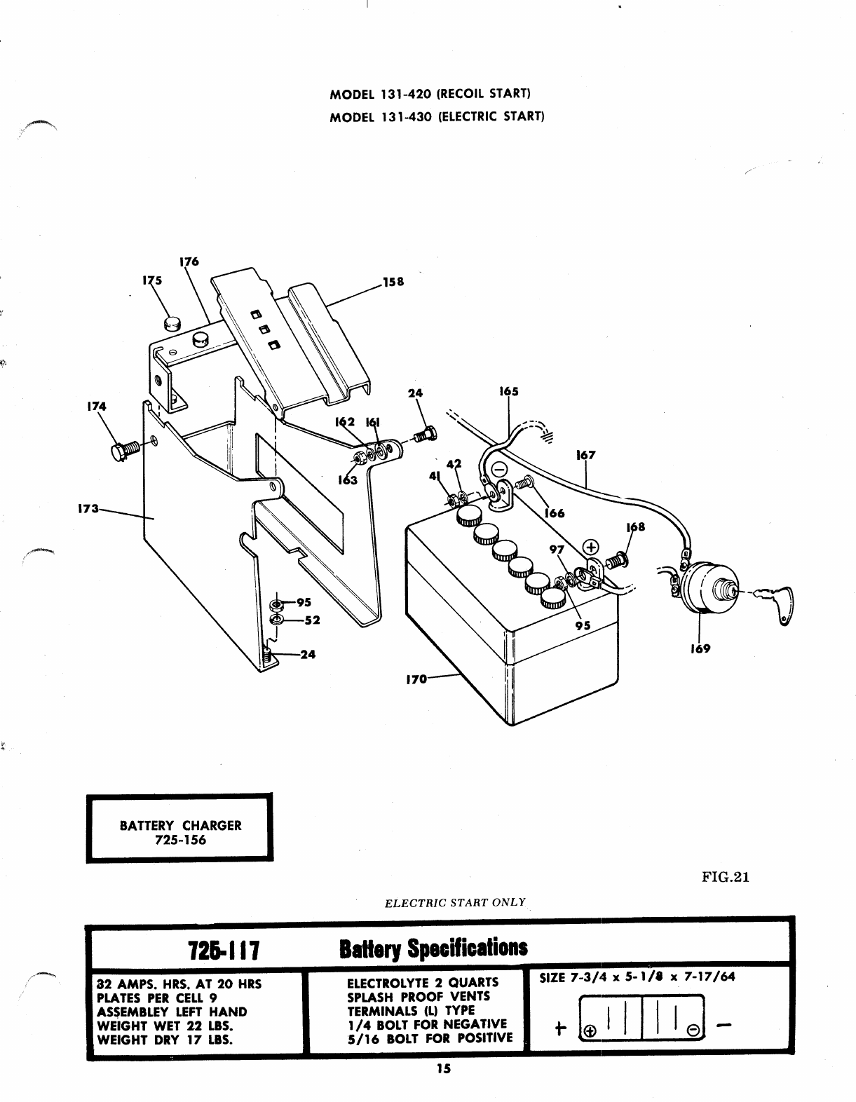 Page 15 of MTD Lawn Mower 131-420 User Guide