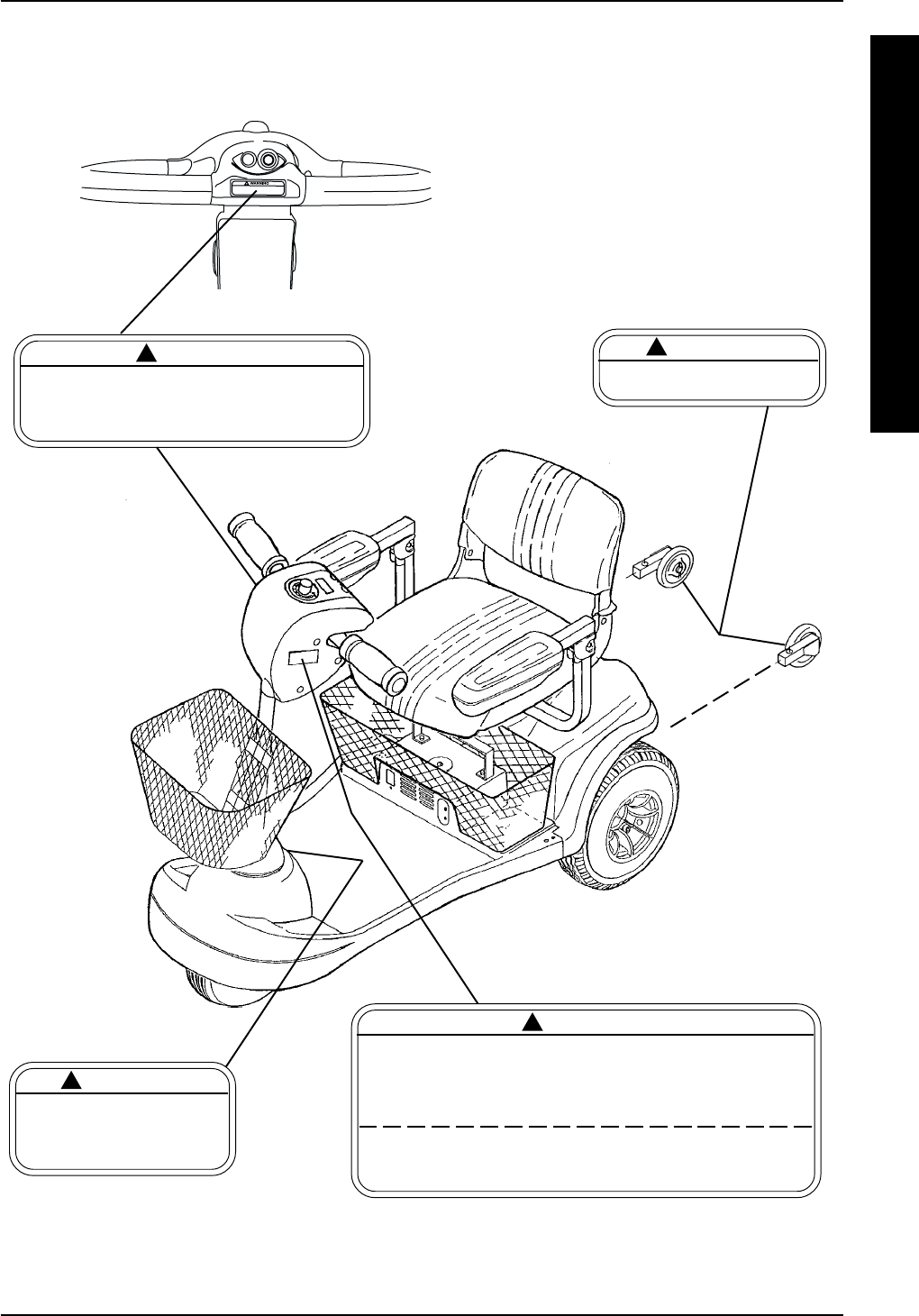 Page 7 of Invacare Motor Scooter PANTHER LX-4 User Guide