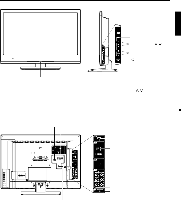 Page 9 of Sansui Flat Panel Television SLED1953W User