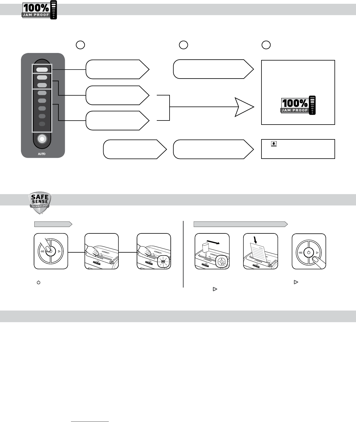 Page 3 of Fellowes Paper Shredder MS-450Ci User Guide