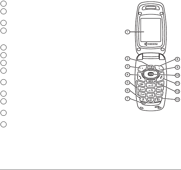 Page 9 of Kyocera Cell Phone K312 User Guide