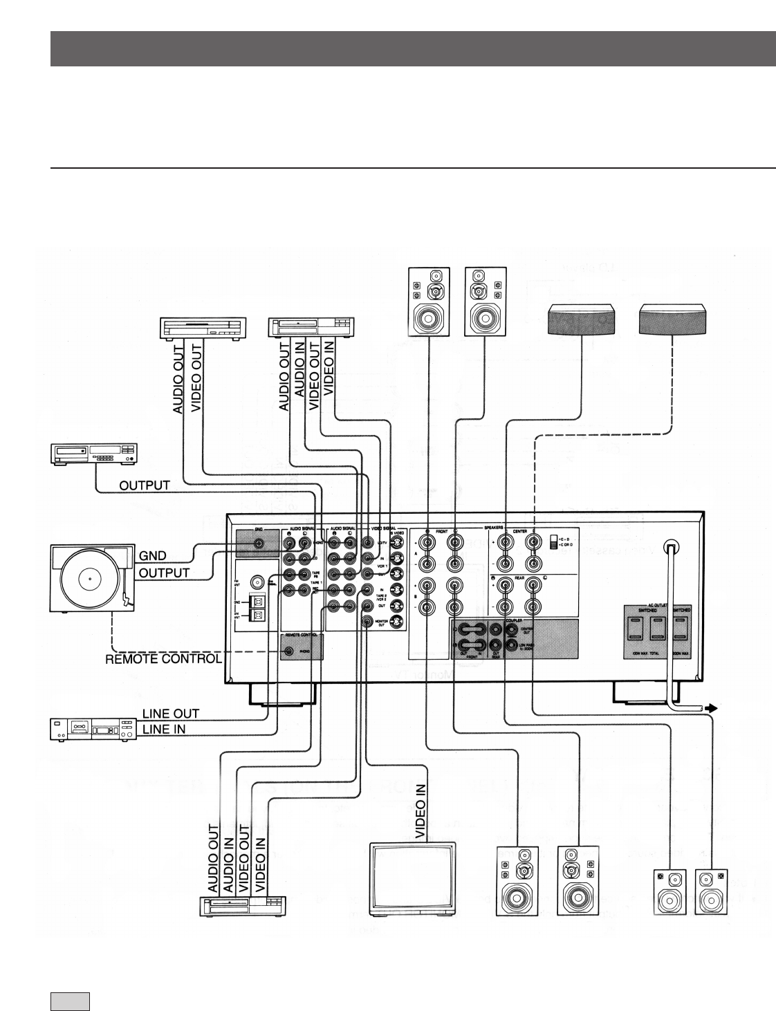Page 7 of Yamaha Stereo Receiver RX-V870 User Guide