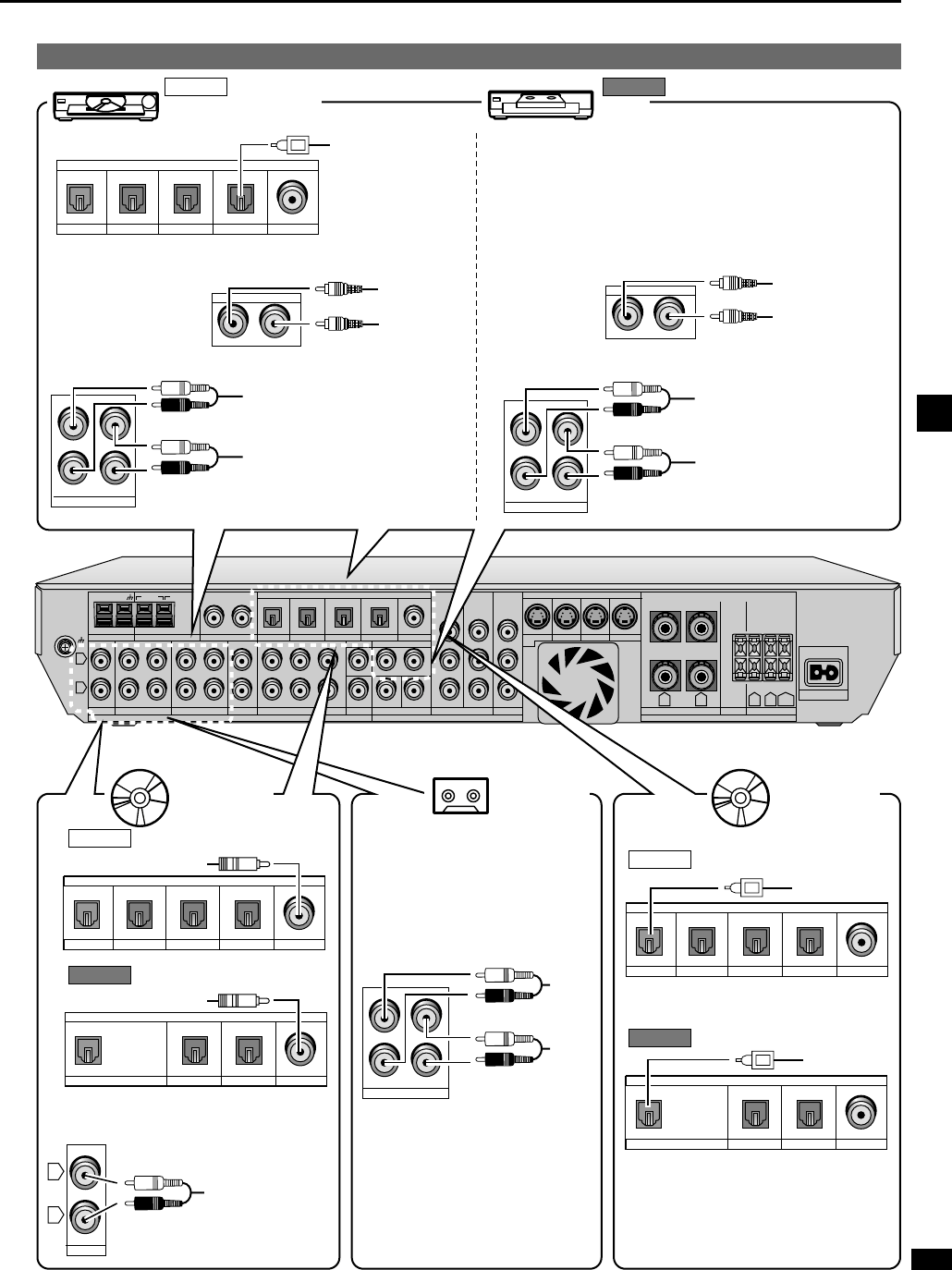 Page 7 of Panasonic Stereo System SA-XR25 User Guide