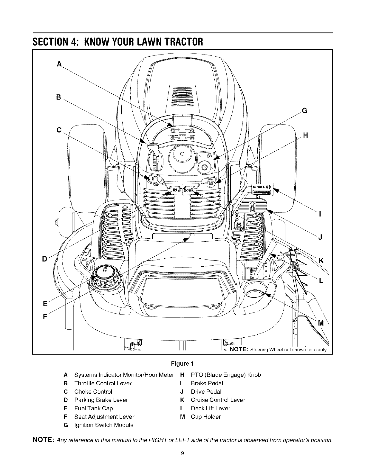 Page 9 of Cub Cadet Lawn Mower LT1050 User Guide