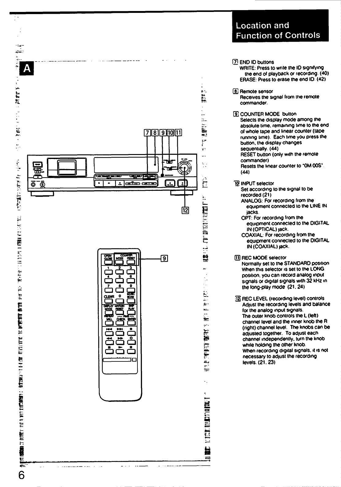 Page 6 of Sony Car Stereo System sony digital audio tape