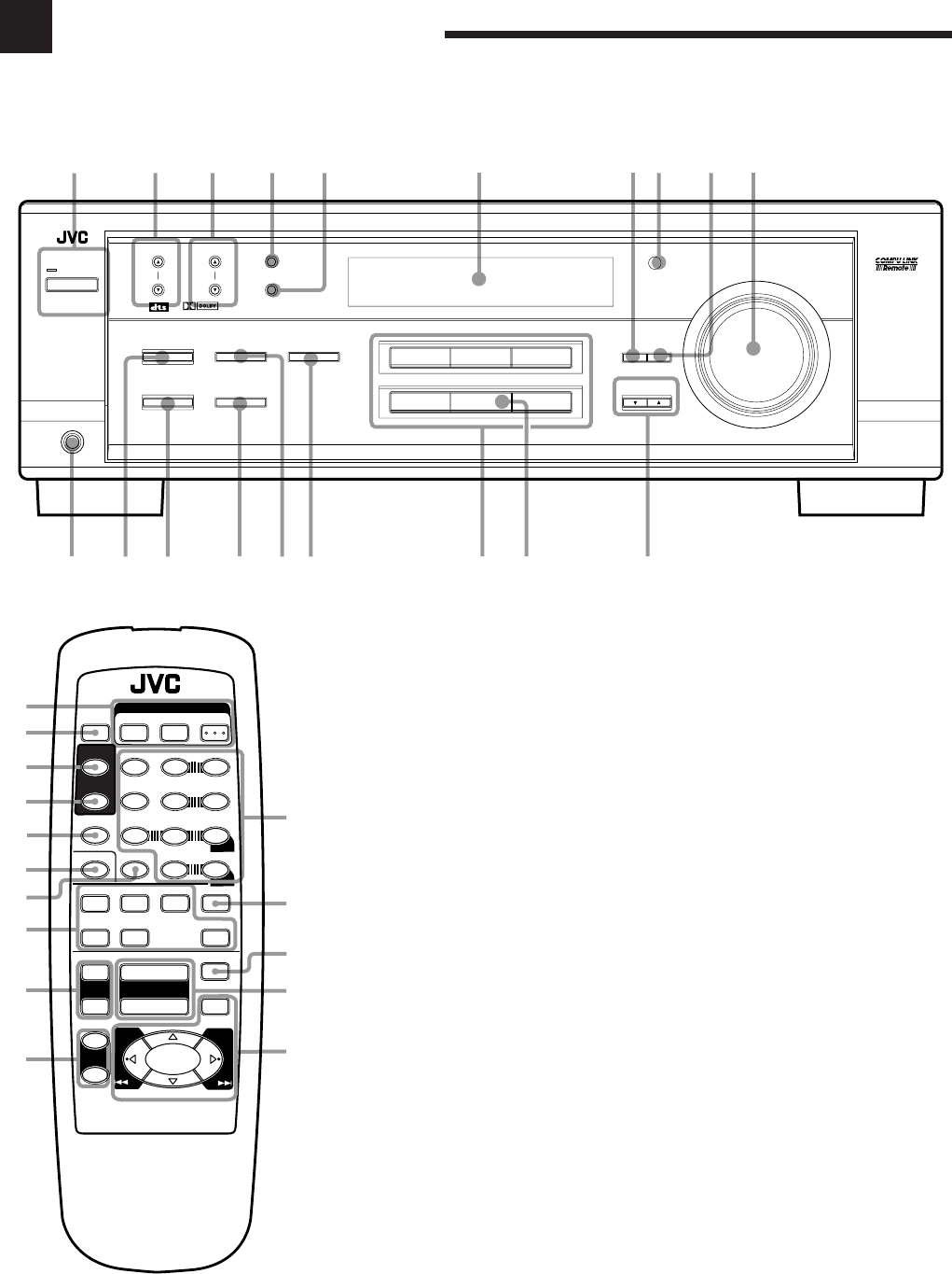 Page 5 of JVC Stereo System RX-6018VBK User Guide