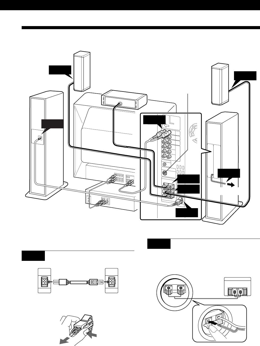 Page 5 of Sony Speaker System SAVA-700 User Guide