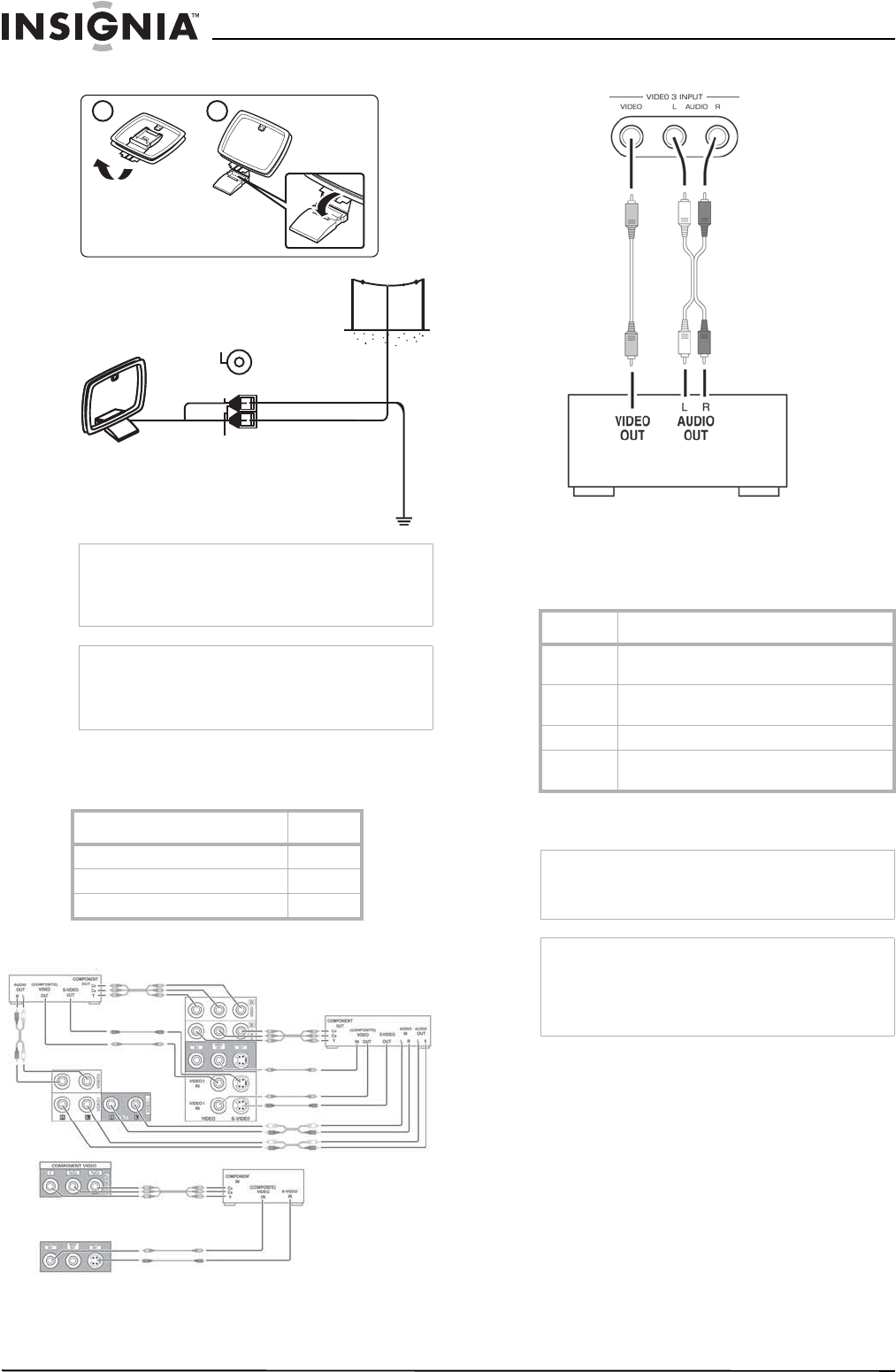 Page 8 of Insignia Stereo Receiver NS-R5100 User Guide