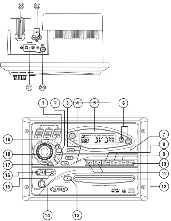 Page 3 of Jensen DVD Player AWM950 User Guide