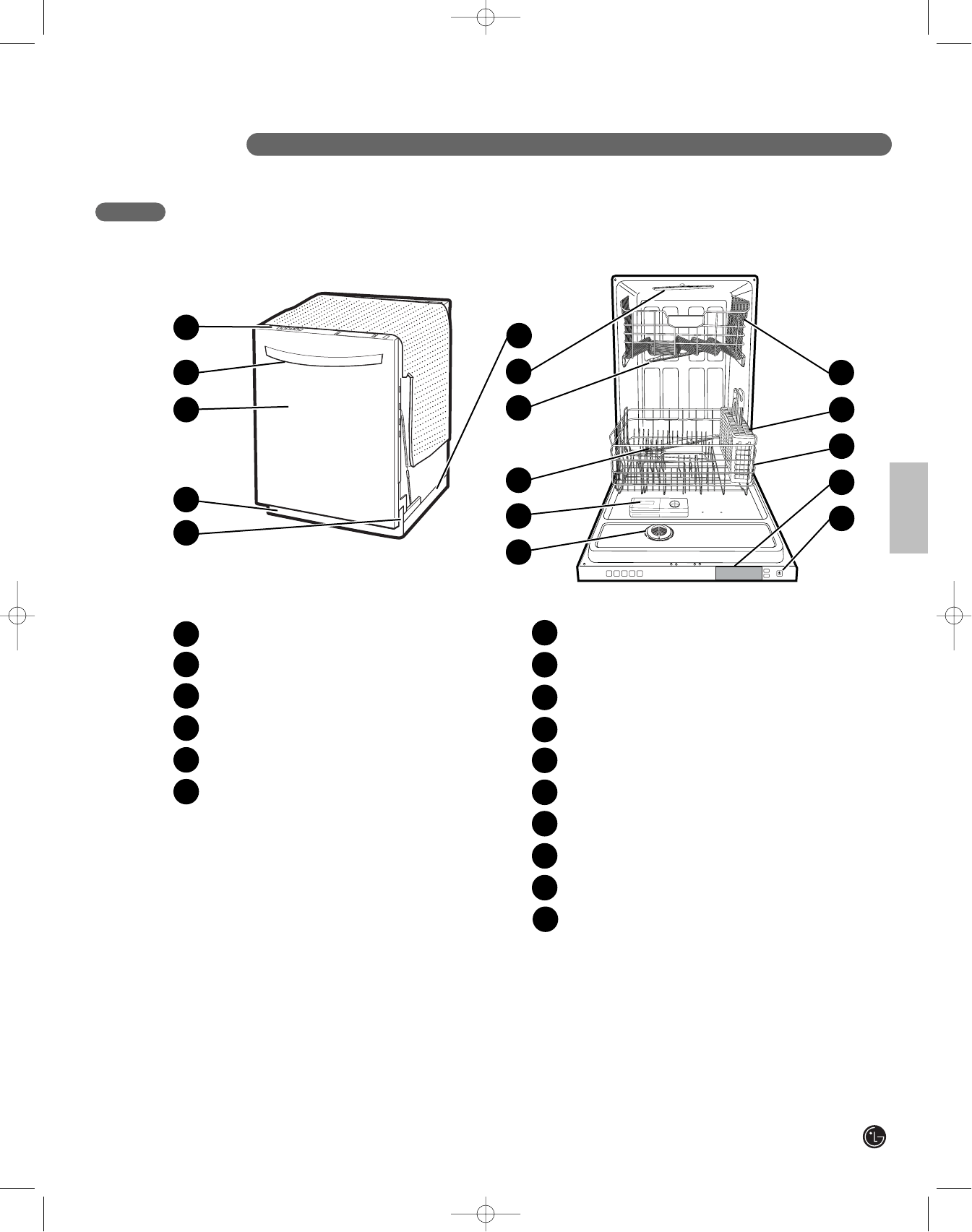 Page 7 of LG Electronics Dishwasher LDF6920ST User Guide