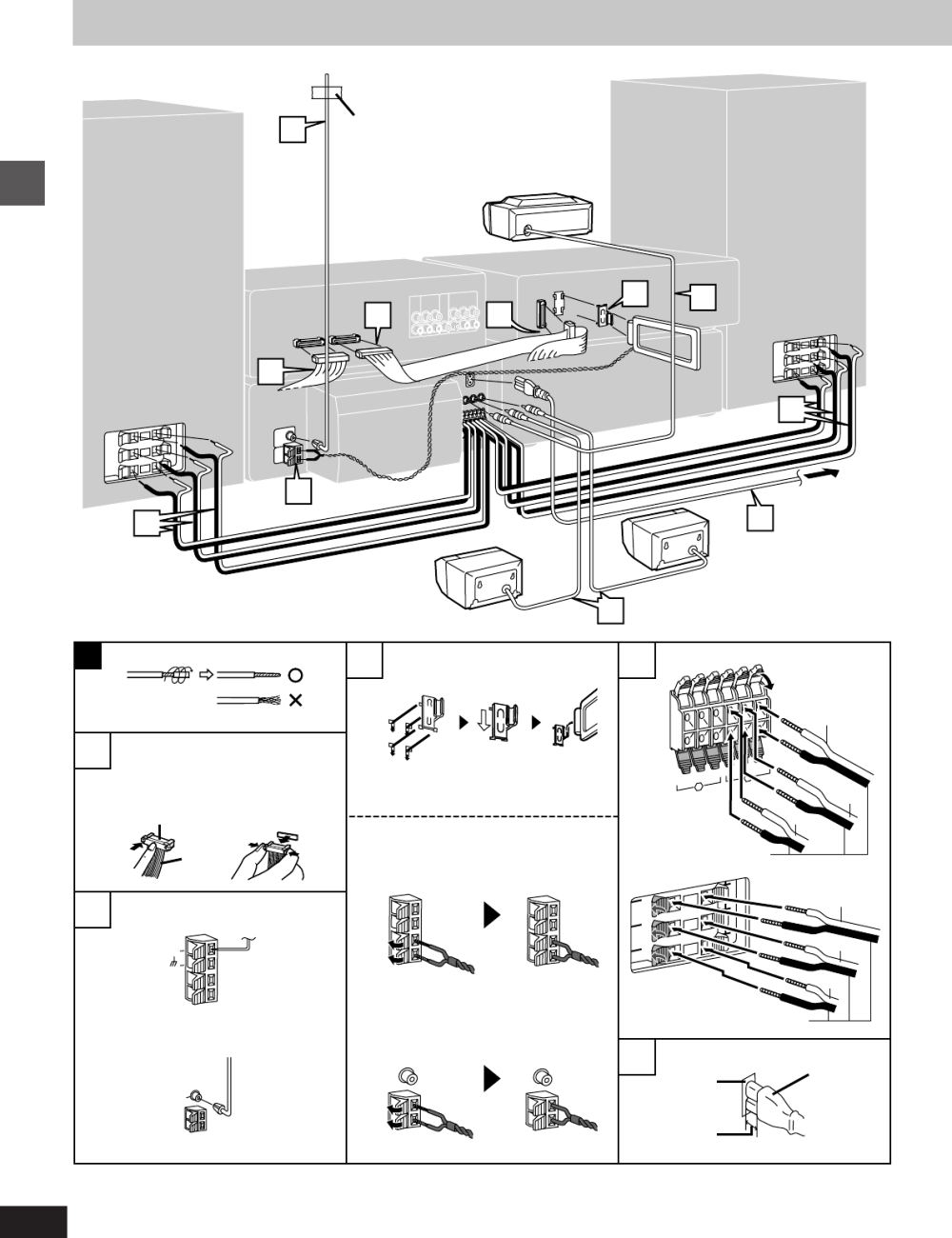 medium resolution of page 6 of technics home theater system sc eh760 user guide home stereo speaker wiring diagrams technics stereo speakers wiring diagram