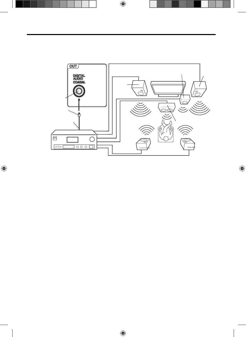 Page 36 of Sanyo Flat Panel Television DP32671 User Guide