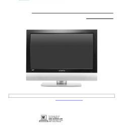 audiovox tv [ 1032 x 1457 Pixel ]