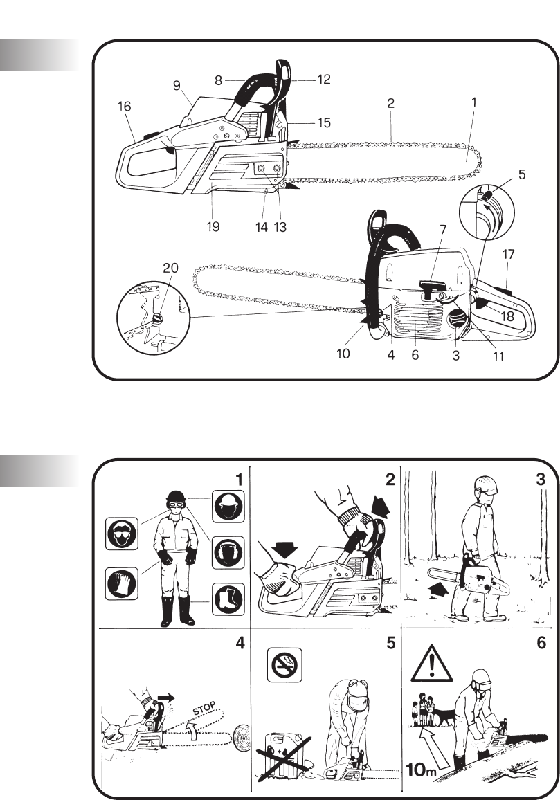 Page 2 of McCulloch Chainsaw PRO MAC 61 59CC User Guide