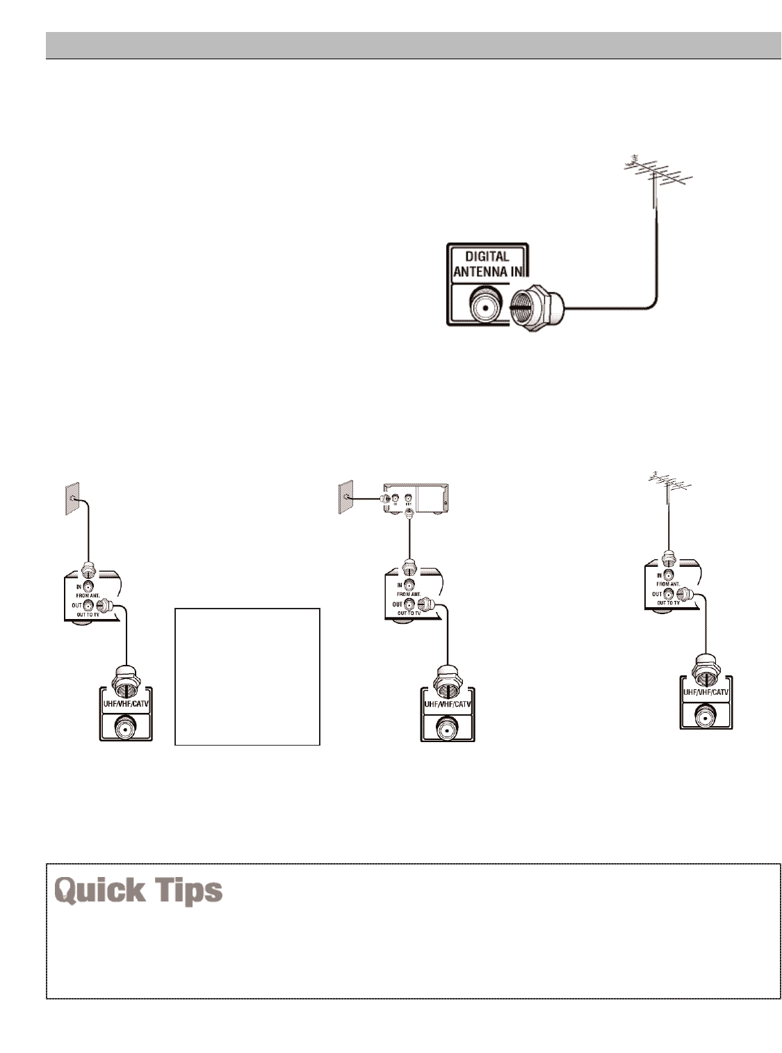 Page 5 of Sanyo CRT Television HT27546 User Guide