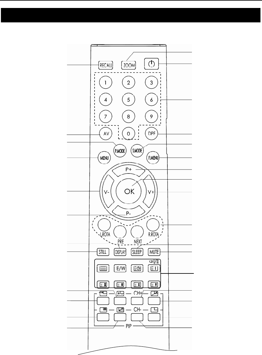 Page 11 of Changhong Electric Flat Panel Television LT2618