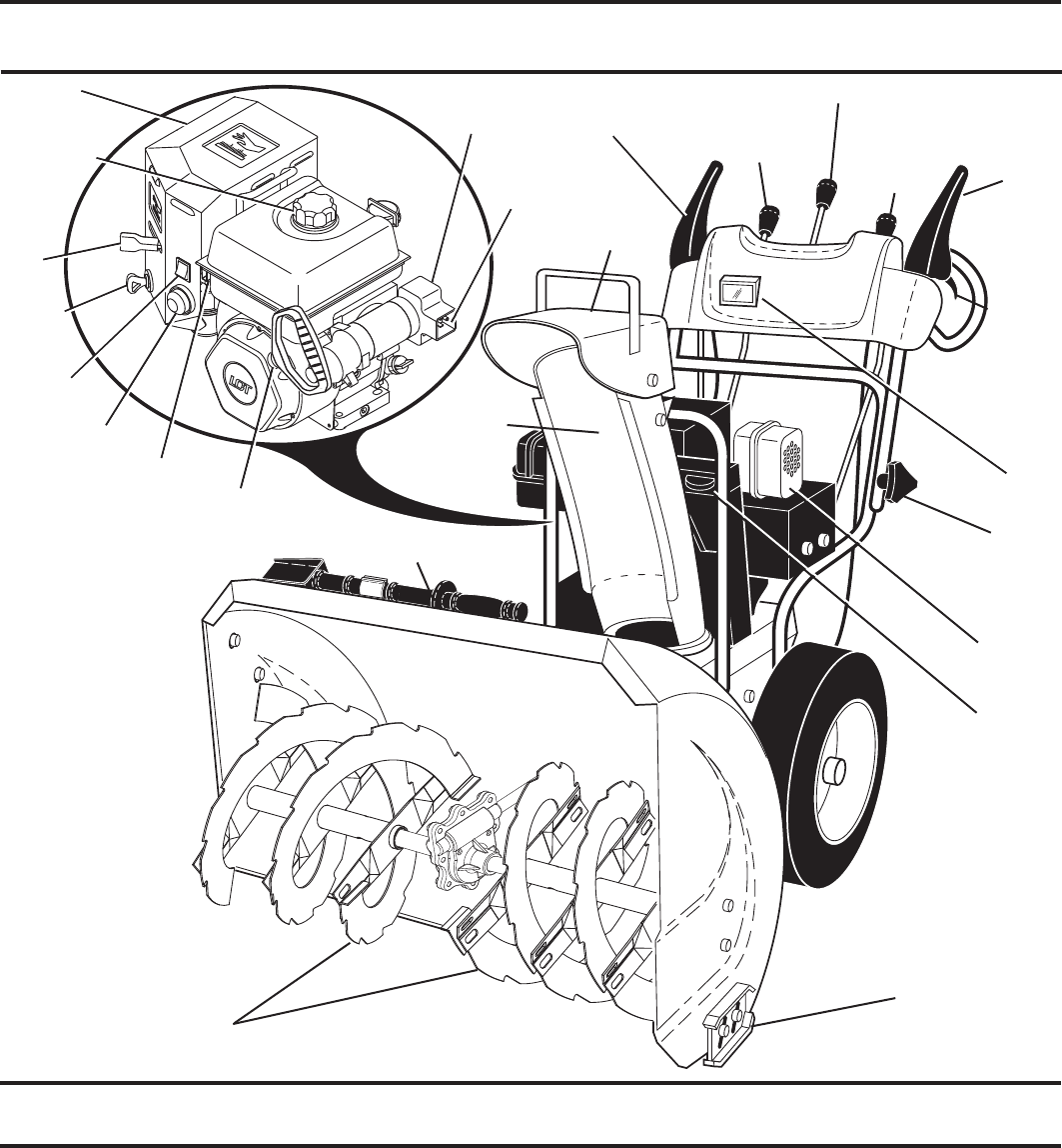 Page 9 of Husqvarna Snow Blower 12527HV User Guide