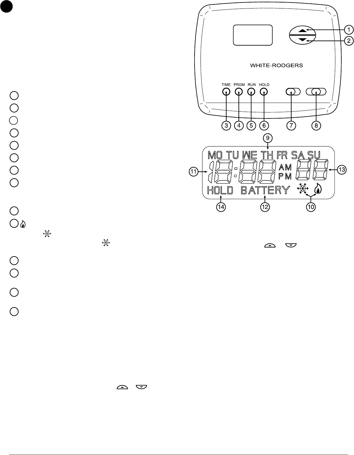 Page 4 of White Rodgers Thermostat 750 User Guide