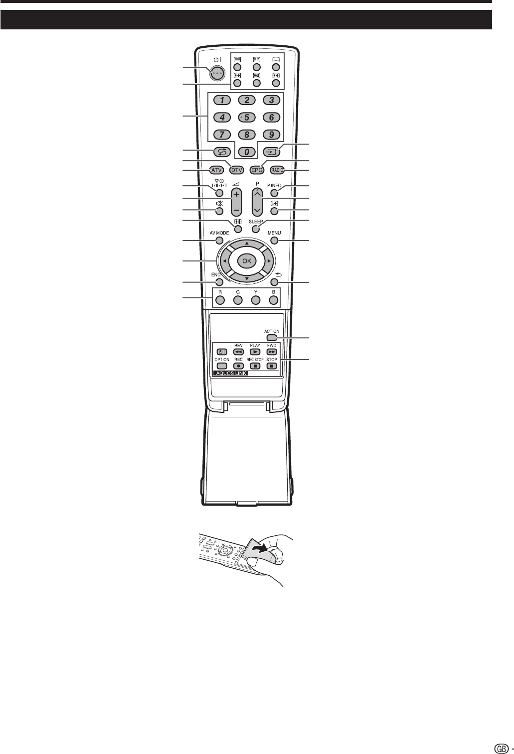 Page 5 of Sharp Flat Panel Television LC-46X20E User Guide