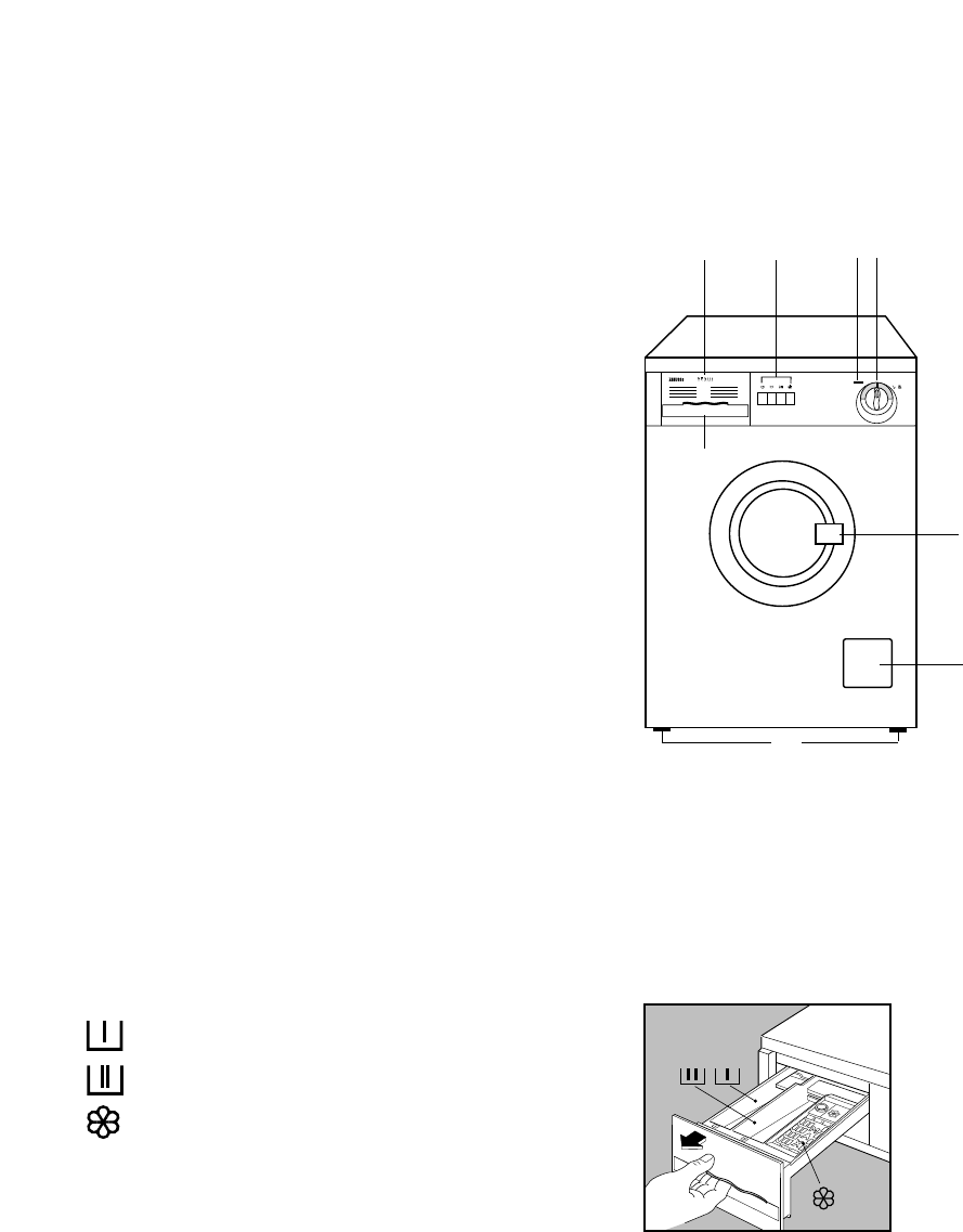 Page 5 of Zanussi Washer FLS 1084 User Guide