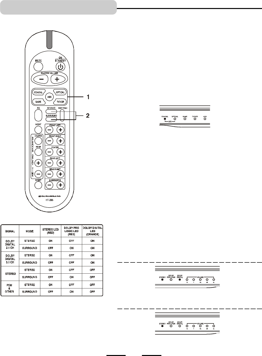 Page 24 of Lenoxx Electronics Home Theater System HT-395