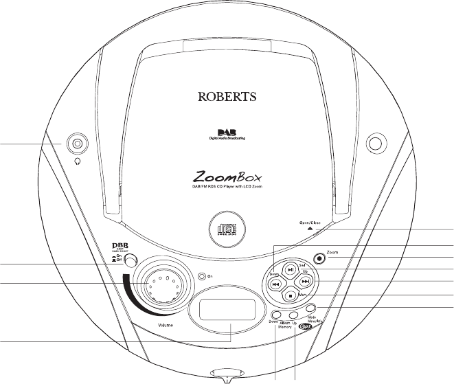 Page 4 of Roberts Radio CD Player ZoomBox User Guide