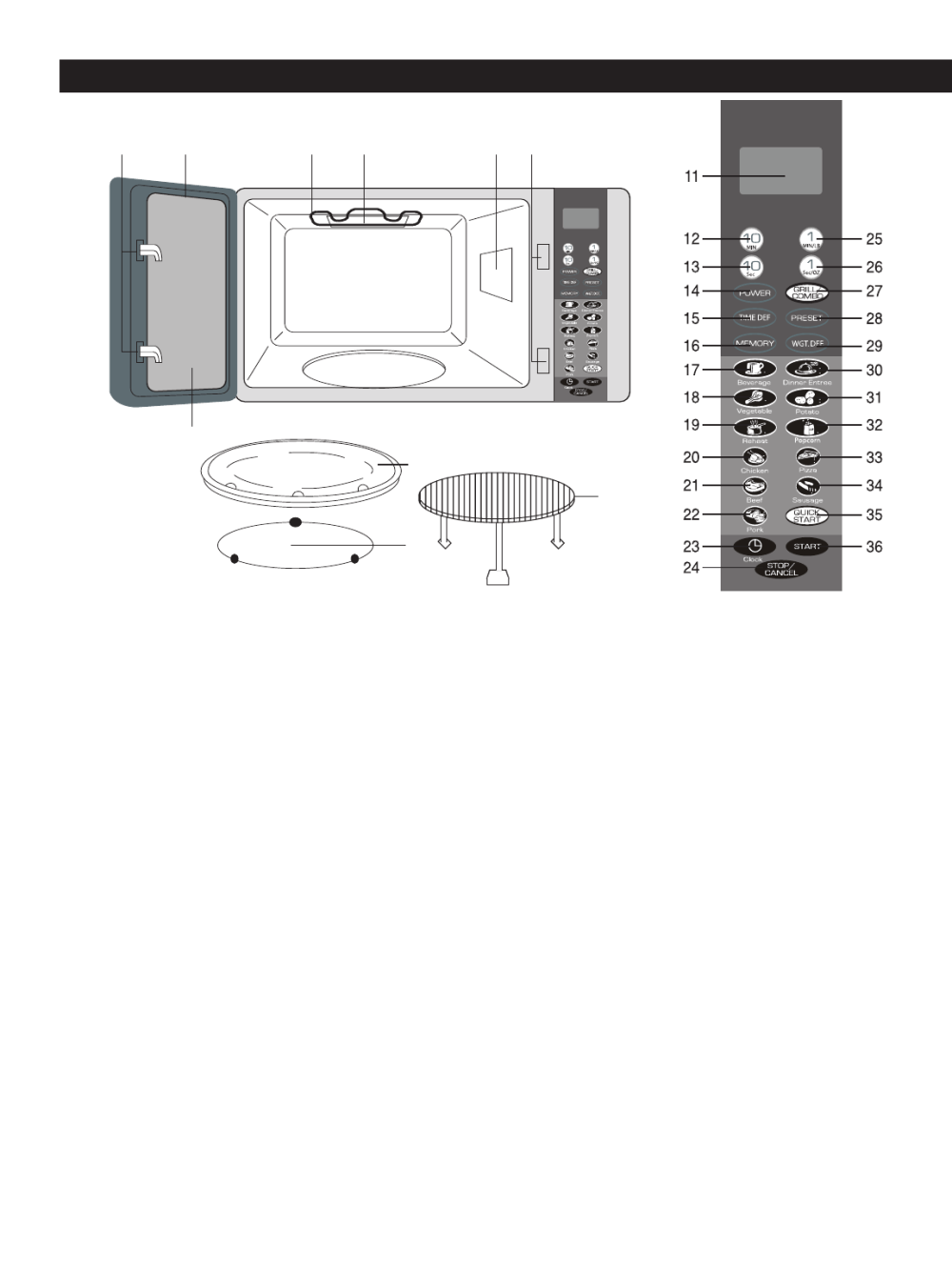 medium resolution of page 7 of emerson microwave oven mwg9111sl user guide