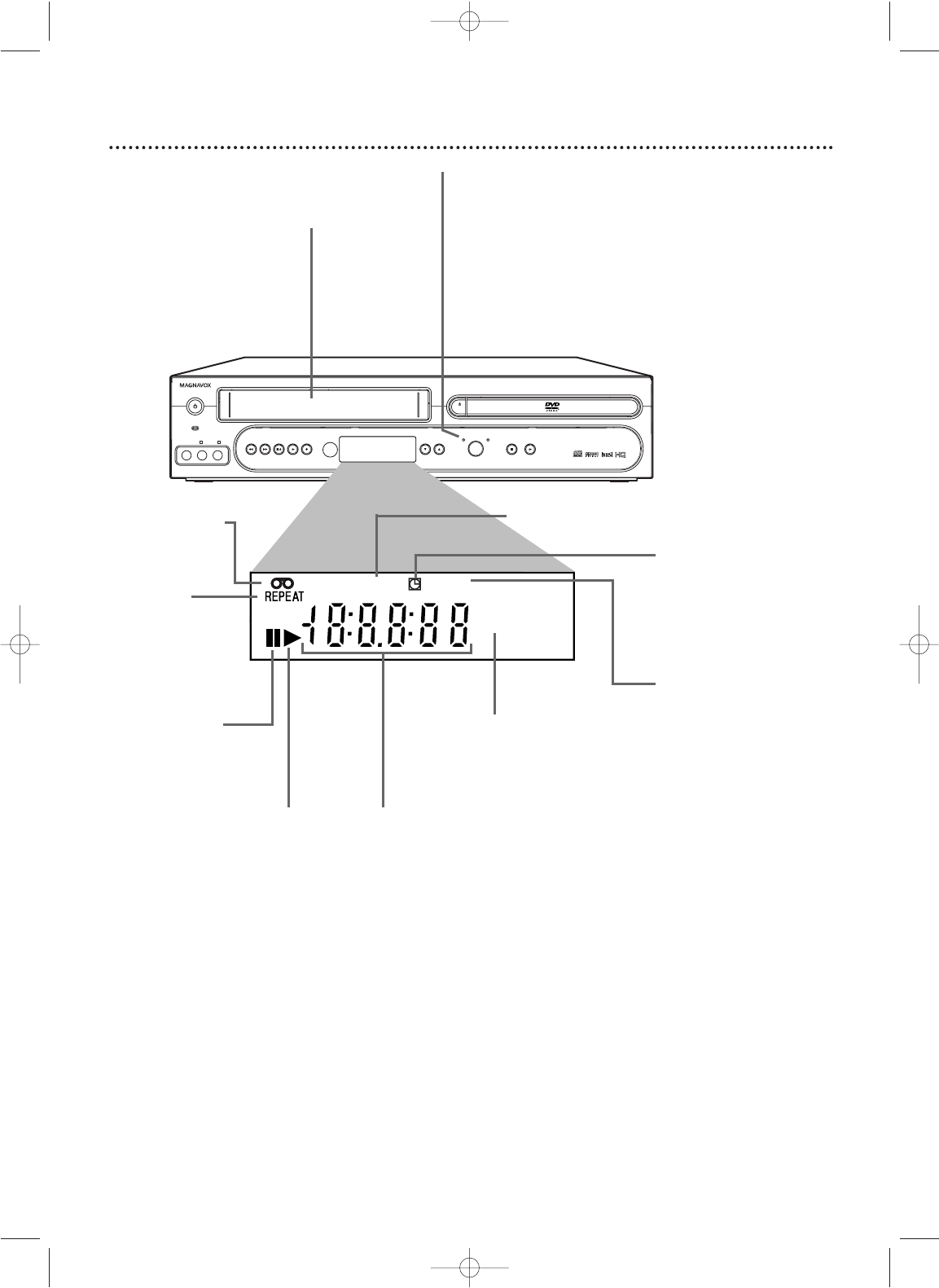 Page 21 of Magnavox VCR MDV540VR User Guide
