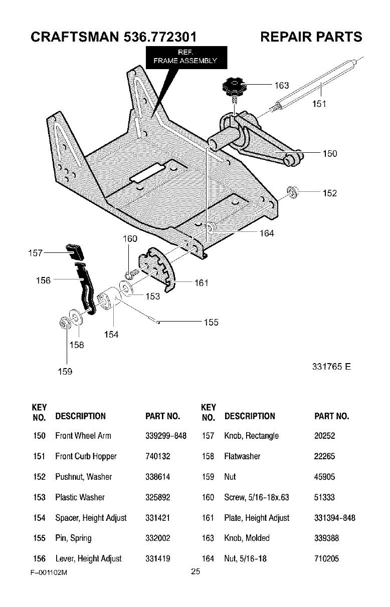 Page 25 of Craftsman Edger 536.772301 User Guide