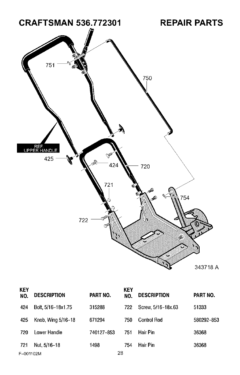Page 28 of Craftsman Edger 536.772301 User Guide