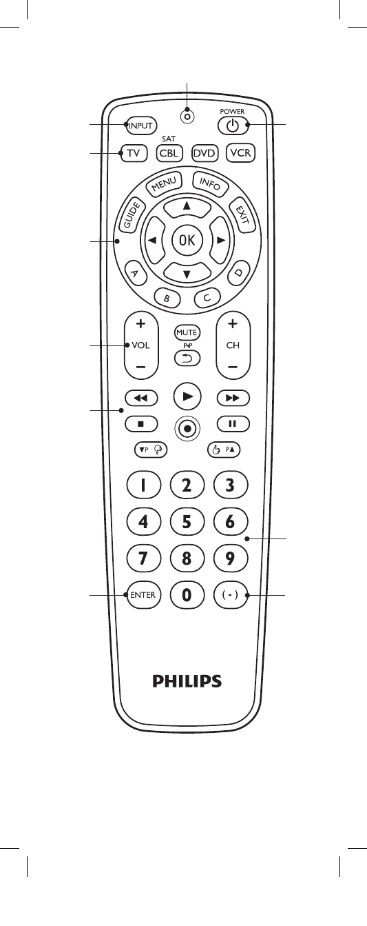 Page 2 of Philips Universal Remote SRP2004WM/17 User Guide
