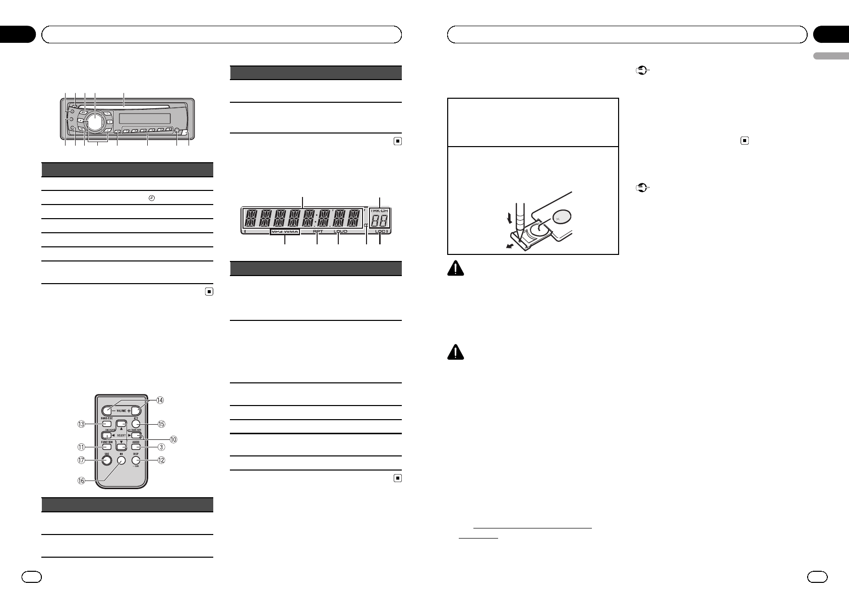 Page 3 of Pioneer CD Player DEH-1300MP User Guide