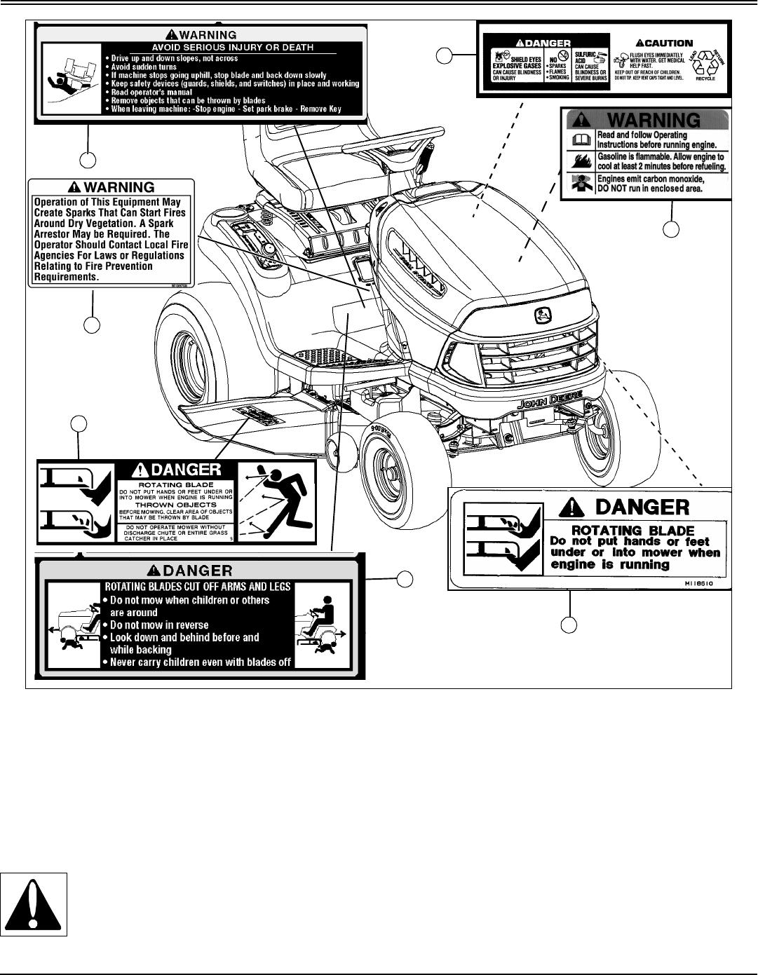 Page 4 of John Deere Lawn Mower 100 Series User Guide